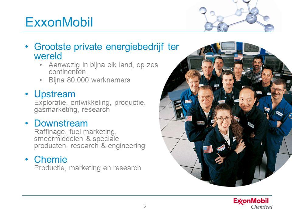 3 ExxonMobil Grootste private energiebedrijf ter wereld Aanwezig in bijna elk land, op zes continenten Bijna 80.000 werknemers Upstream Exploratie, ontwikkeling, productie, gasmarketing, research Downstream Raffinage, fuel marketing, smeermiddelen & speciale producten, research & engineering Chemie Productie, marketing en research