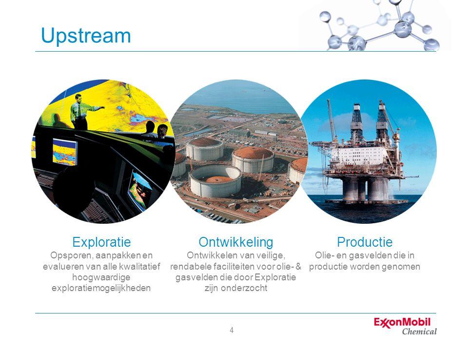 4 Upstream Ontwikkeling Ontwikkelen van veilige, rendabele faciliteiten voor olie- & gasvelden die door Exploratie zijn onderzocht Productie Olie- en