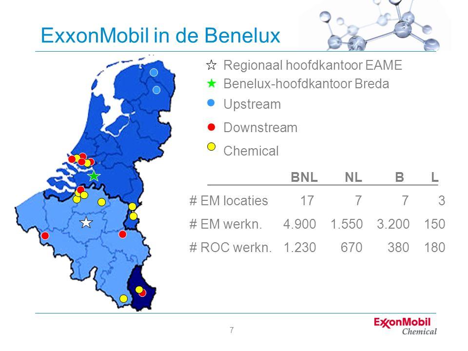 7 ExxonMobil in de Benelux Benelux-hoofdkantoor Breda Upstream Downstream Chemical Regionaal hoofdkantoor EAME BNL NL B L # EM locaties 17 7 7 3 # EM