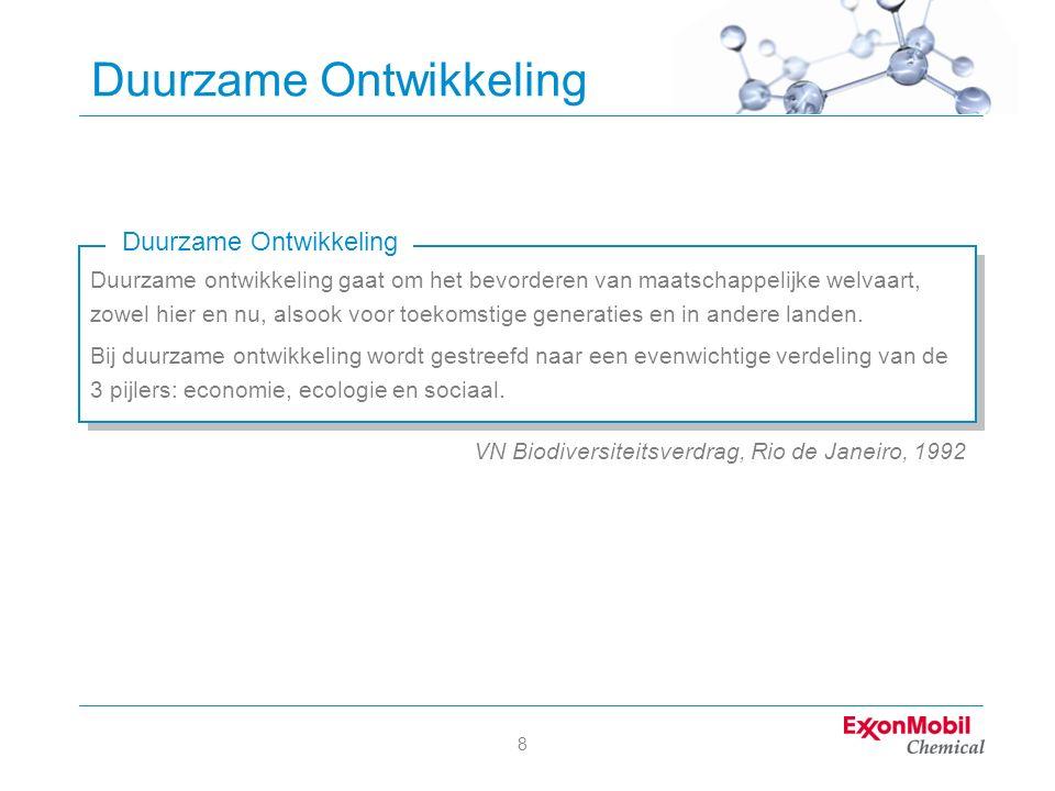 19 Sociaal belang van de sector Rechtstreekse arbeidsplaatsen Source: Essenscia Duurzaamheidsrapport 2009 Aandeel in de industriële tewerkstelling blijft stijgen