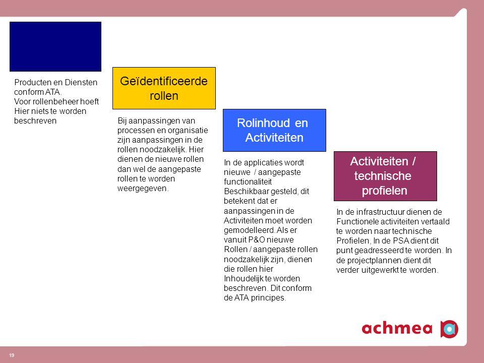 19 Geïdentificeerde rollen Rolinhoud en Activiteiten Activiteiten / technische profielen Producten en Diensten conform ATA.