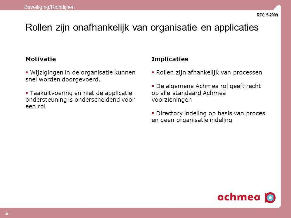 29 Rollen zijn onafhankelijk van organisatie en applicaties Motivatie  Wijzigingen in de organisatie kunnen snel worden doorgevoerd.