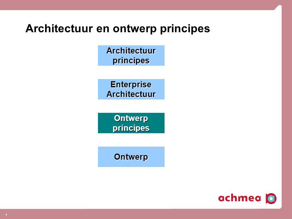 4 Architectuur en ontwerp principes Architectuurprincipes EnterpriseArchitectuur Ontwerpprincipes Ontwerp