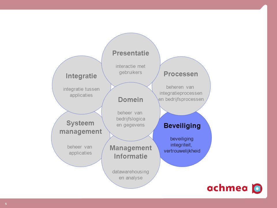 5 Beveiliging beveiliging integriteit, vertrouwelijkheid Processen beheren van integratieprocessen en bedrijfsprocessen Systeem management beheer van applicaties Integratie integratie tussen applicaties Presentatie interactie met gebruikers Management Informatie datawarehousing en analyse Domein beheer van bedrijfslogica en gegevens