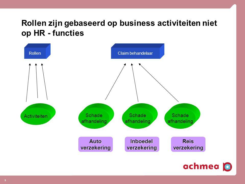 9 Rollen zijn gebaseerd op business activiteiten niet op HR - functies Activiteiten Rollen Schade afhandeling Claim behandelaar Schade afhandeling Schade afhandeling AutoverzekeringInboedelverzekeringReisverzekering