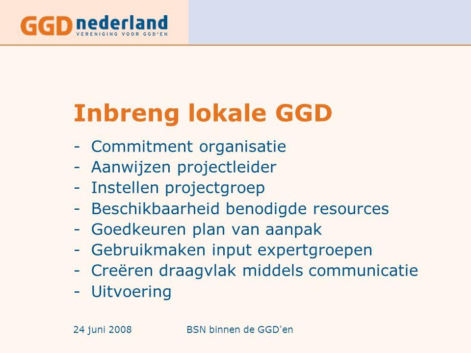 24 juni 2008BSN binnen de GGD en Inbreng lokale GGD -Commitment organisatie -Aanwijzen projectleider -Instellen projectgroep -Beschikbaarheid benodigde resources -Goedkeuren plan van aanpak -Gebruikmaken input expertgroepen -Creëren draagvlak middels communicatie -Uitvoering
