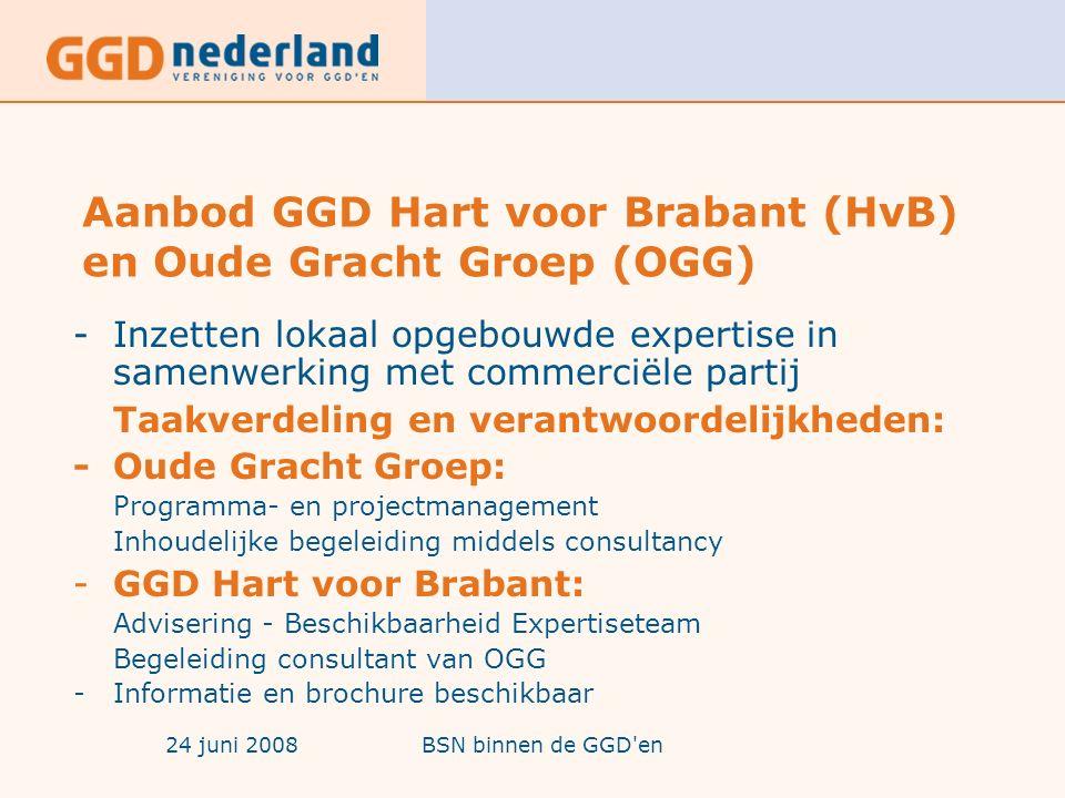 24 juni 2008BSN binnen de GGD en Aanbod GGD Hart voor Brabant (HvB) en Oude Gracht Groep (OGG) -Inzetten lokaal opgebouwde expertise in samenwerking met commerciële partij Taakverdeling en verantwoordelijkheden: -Oude Gracht Groep: Programma- en projectmanagement Inhoudelijke begeleiding middels consultancy -GGD Hart voor Brabant: Advisering - Beschikbaarheid Expertiseteam Begeleiding consultant van OGG -Informatie en brochure beschikbaar