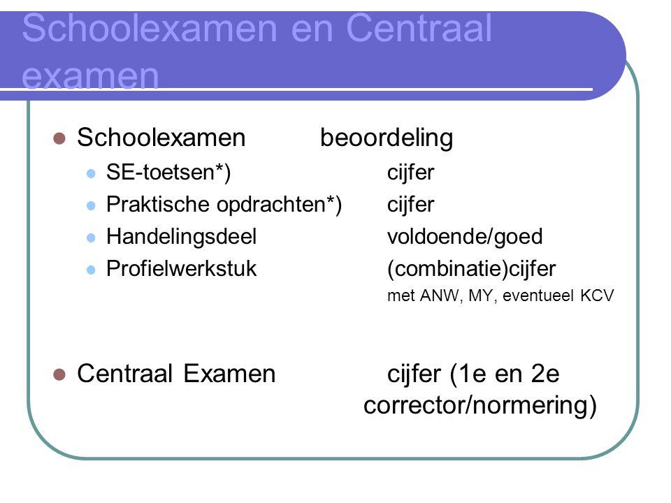Schoolexamen en Centraal examen Schoolexamenbeoordeling SE-toetsen*)cijfer Praktische opdrachten*)cijfer Handelingsdeelvoldoende/goed Profielwerkstuk(
