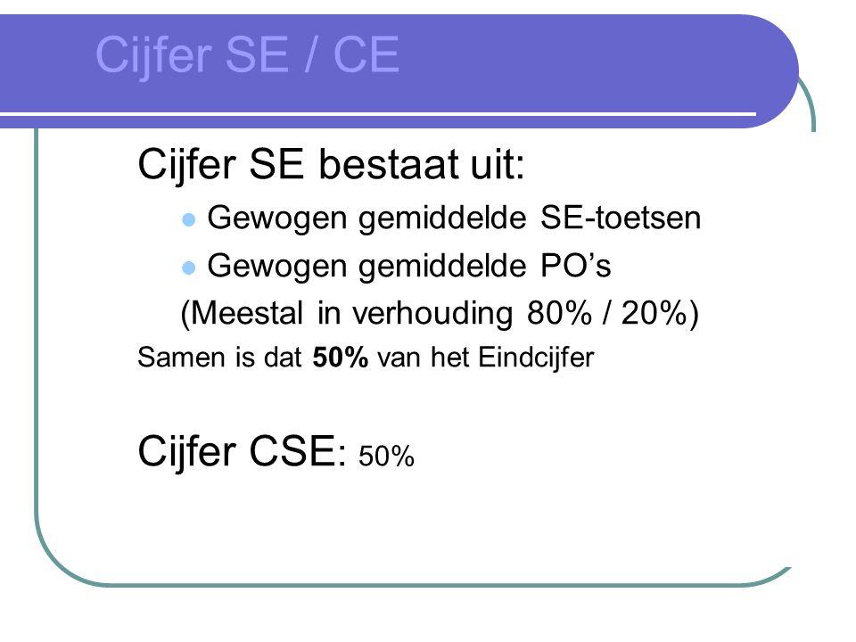 Cijfer SE / CE Cijfer SE bestaat uit: Gewogen gemiddelde SE-toetsen Gewogen gemiddelde PO's (Meestal in verhouding 80% / 20%) Samen is dat 50% van het