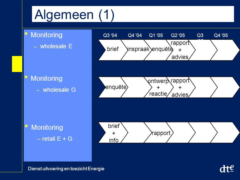 Dienst uitvoering en toezicht Energie Algemeen (1) Monitoring – wholesale E Monitoring – wholesale G Monitoring –retail E + G Q3 '04 Q4 '04Q1 '05Q2 '05Q3 '05 Q4 '05 briefinspraakenquête rapport + advies brief + info rapport enquête ontwerp + reactie rapport + advies