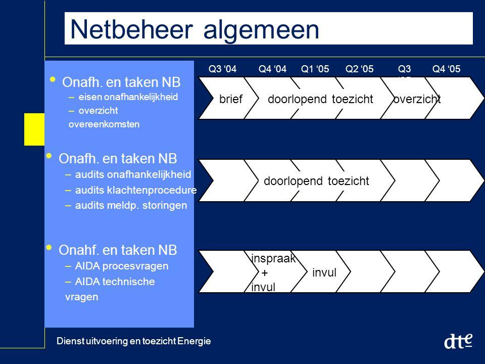Dienst uitvoering en toezicht Energie Netbeheer algemeen Onafh.