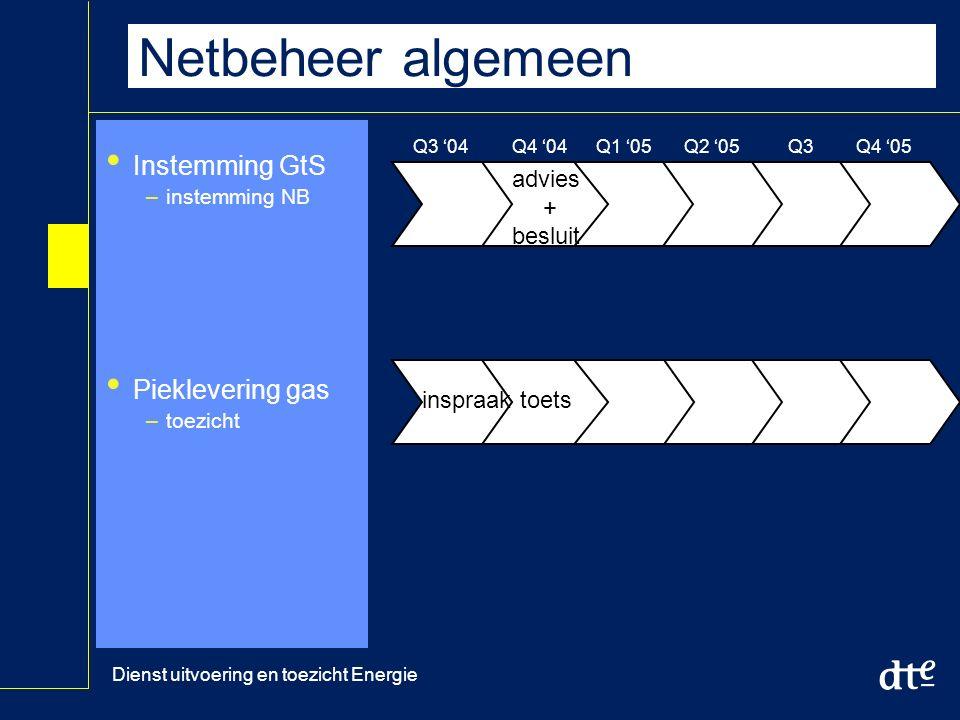 Dienst uitvoering en toezicht Energie Netbeheer algemeen Instemming GtS –instemming NB Pieklevering gas –toezicht Q3 '04Q4 '04Q1 '05Q2 '05Q3 '05 Q4 '05 advies + besluit inspraaktoets