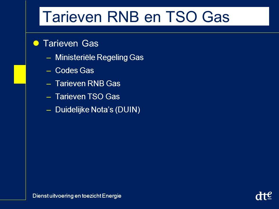 Dienst uitvoering en toezicht Energie Tarieven RNB en TSO Gas Tarieven Gas –Ministeriële Regeling Gas –Codes Gas –Tarieven RNB Gas –Tarieven TSO Gas –Duidelijke Nota's (DUIN)