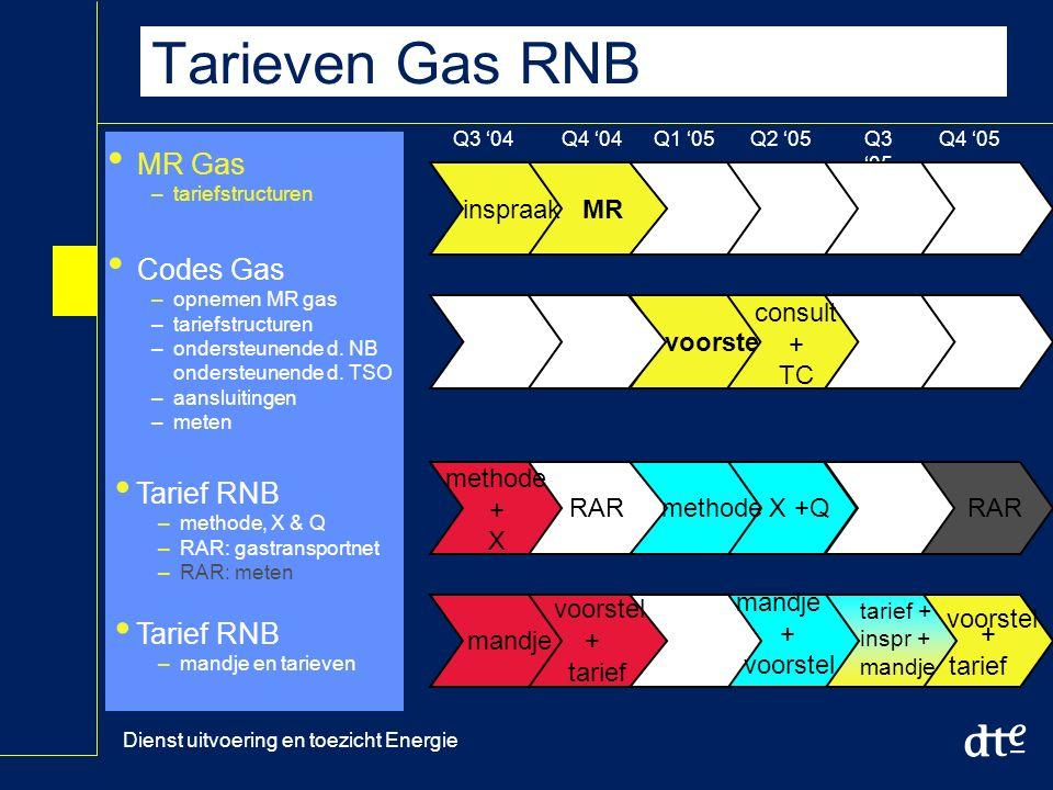 Dienst uitvoering en toezicht Energie Tarieven Gas RNB MR Gas –tariefstructuren Codes Gas –opnemen MR gas –tariefstructuren –ondersteunende d.