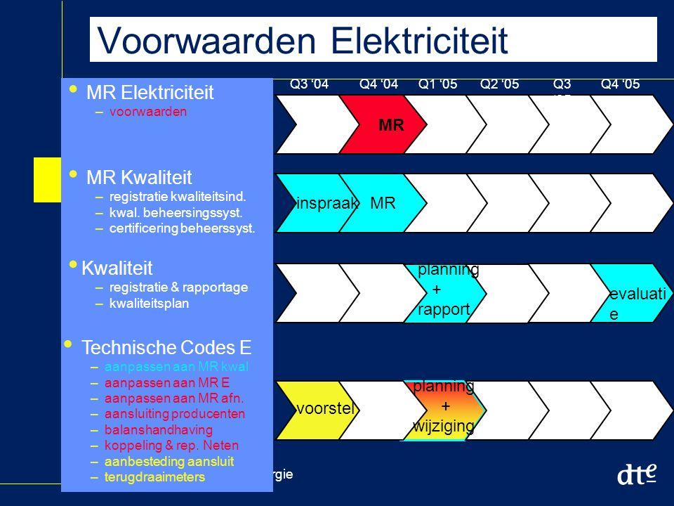 Dienst uitvoering en toezicht Energie Voorwaarden Elektriciteit Q3 '04 MR Q4 '04Q1 '05Q2 '05Q3 '05 Q4 '05 MR Elektriciteit –voorwaarden MR Kwaliteit –registratie kwaliteitsind.