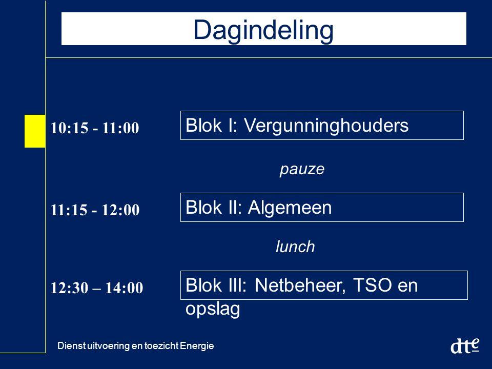 Dienst uitvoering en toezicht Energie Dagindeling Blok I: Vergunninghouders Blok II: Algemeen Blok III: Netbeheer, TSO en opslag pauze lunch 10:15 - 11:00 11:15 - 12:00 12:30 – 14:00