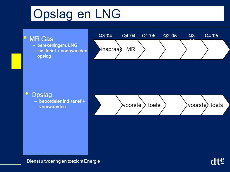 Dienst uitvoering en toezicht Energie Opslag en LNG MR Gas –berekeningsm.
