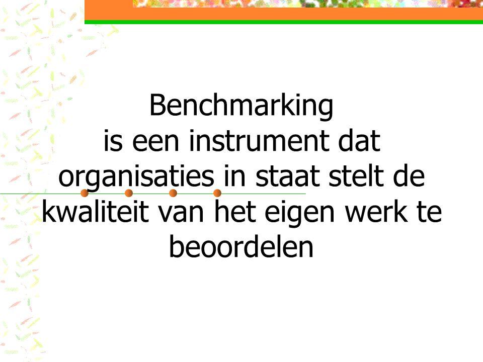 Benchmarking is een instrument dat organisaties in staat stelt de kwaliteit van het eigen werk te beoordelen