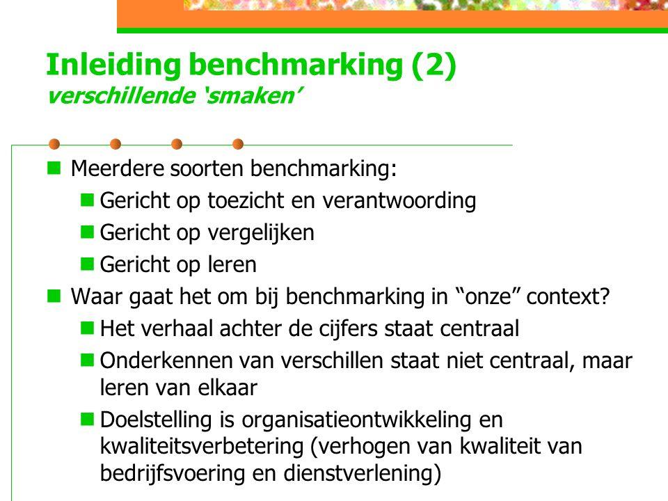 Inleiding benchmarking (2) verschillende 'smaken' Meerdere soorten benchmarking: Gericht op toezicht en verantwoording Gericht op vergelijken Gericht op leren Waar gaat het om bij benchmarking in onze context.