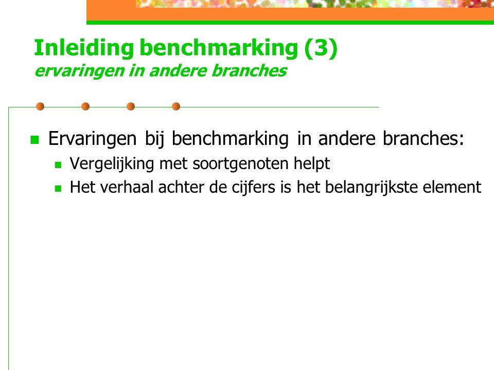 Inleiding benchmarking (3) ervaringen in andere branches Ervaringen bij benchmarking in andere branches: Vergelijking met soortgenoten helpt Het verhaal achter de cijfers is het belangrijkste element