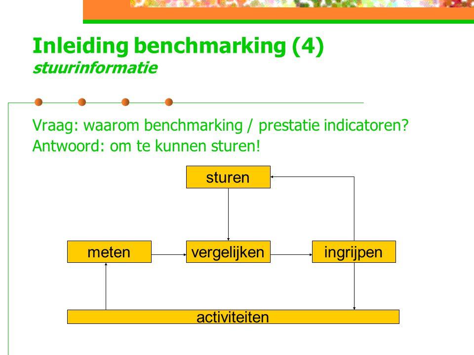 Inleiding benchmarking (4) stuurinformatie Vraag: waarom benchmarking / prestatie indicatoren.