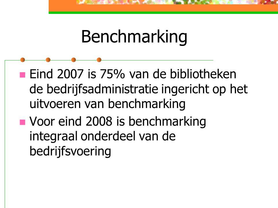 Benchmarking Eind 2007 is 75% van de bibliotheken de bedrijfsadministratie ingericht op het uitvoeren van benchmarking Voor eind 2008 is benchmarking integraal onderdeel van de bedrijfsvoering
