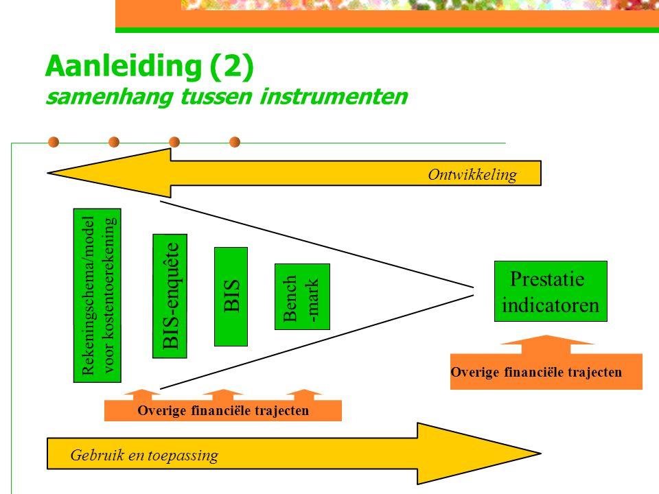 Aanleiding (2) samenhang tussen instrumenten model voor kostentoerekening Be ark Overige financiële trajecten Ontwikkeling Gebruik en toepassing Overige financiële trajecten Rekeningschema/model voor kostentoerekening BIS-enquête BIS Bench -mark Prestatie indicatoren