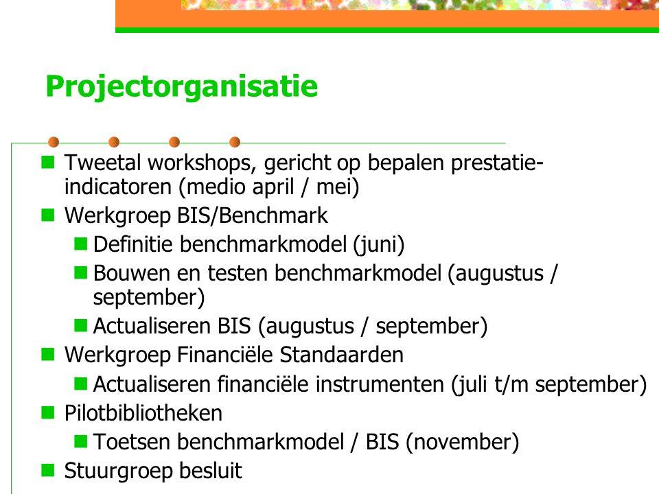 Projectorganisatie Tweetal workshops, gericht op bepalen prestatie- indicatoren (medio april / mei) Werkgroep BIS/Benchmark Definitie benchmarkmodel (juni) Bouwen en testen benchmarkmodel (augustus / september) Actualiseren BIS (augustus / september) Werkgroep Financiële Standaarden Actualiseren financiële instrumenten (juli t/m september) Pilotbibliotheken Toetsen benchmarkmodel / BIS (november) Stuurgroep besluit