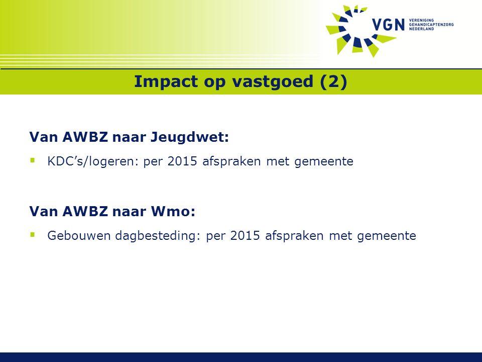 Impact op vastgoed (2) Van AWBZ naar Jeugdwet:  KDC's/logeren: per 2015 afspraken met gemeente Van AWBZ naar Wmo:  Gebouwen dagbesteding: per 2015 afspraken met gemeente