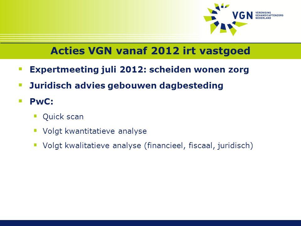 Acties VGN vanaf 2012 irt vastgoed  Expertmeeting juli 2012: scheiden wonen zorg  Juridisch advies gebouwen dagbesteding  PwC:  Quick scan  Volgt