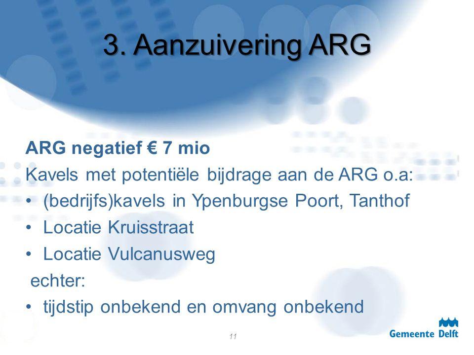 3. Aanzuivering ARG ARG negatief € 7 mio Kavels met potentiële bijdrage aan de ARG o.a: (bedrijfs)kavels in Ypenburgse Poort, Tanthof Locatie Kruisstr
