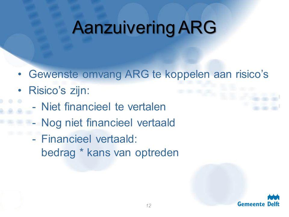 Aanzuivering ARG Gewenste omvang ARG te koppelen aan risico's Risico's zijn: -Niet financieel te vertalen -Nog niet financieel vertaald -Financieel vertaald: bedrag * kans van optreden 12