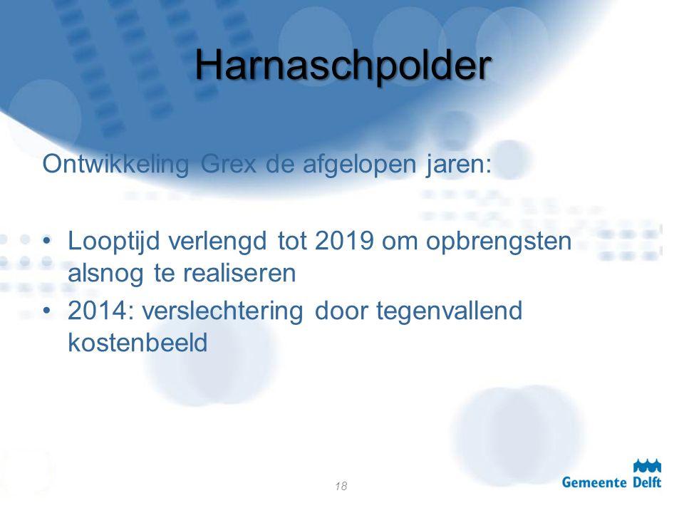 Harnaschpolder Ontwikkeling Grex de afgelopen jaren: Looptijd verlengd tot 2019 om opbrengsten alsnog te realiseren 2014: verslechtering door tegenvallend kostenbeeld 18