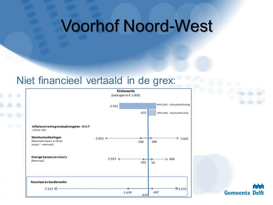 Voorhof Noord-West Niet financieel vertaald in de grex: 25
