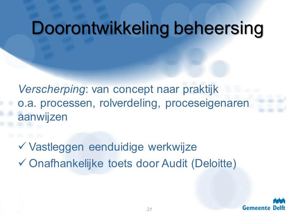 Doorontwikkeling beheersing Verscherping: van concept naar praktijk o.a.