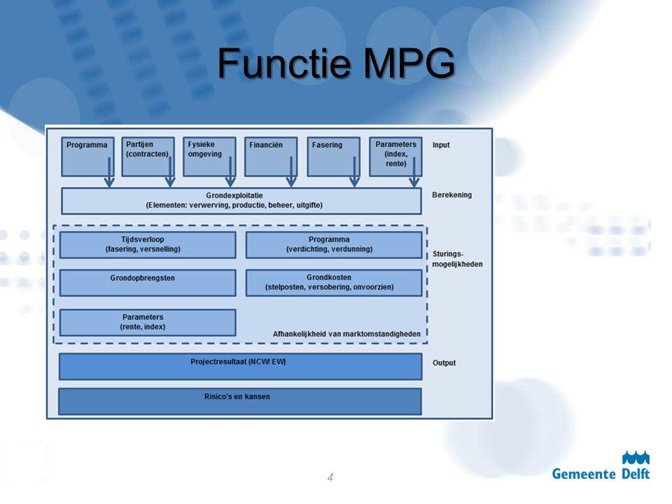 Functie MPG 4