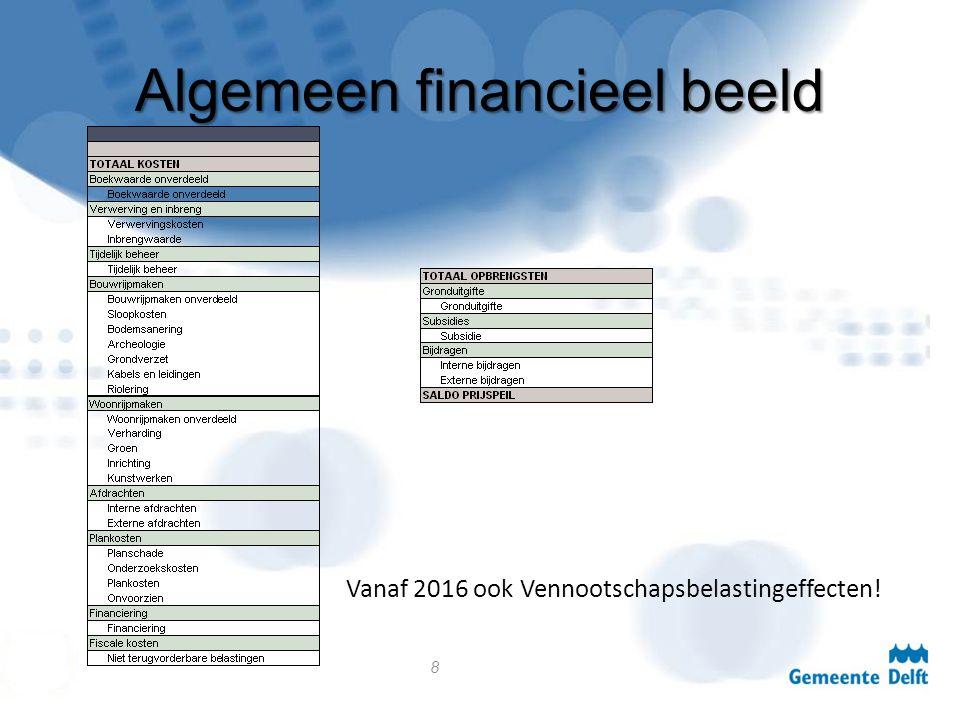 Algemeen financieel beeld Vanaf 2016 ook Vennootschapsbelastingeffecten! 8