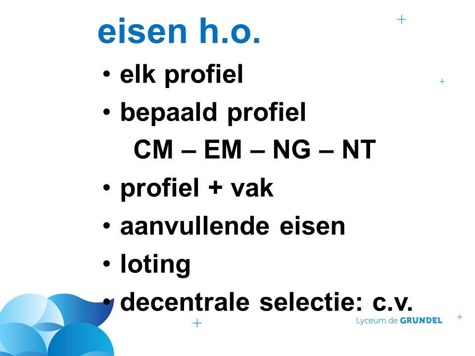 eisen h.o. elk profiel bepaald profiel CM – EM – NG – NT profiel + vak aanvullende eisen loting decentrale selectie: c.v.