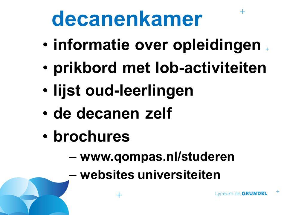 decanenkamer informatie over opleidingen prikbord met lob-activiteiten lijst oud-leerlingen de decanen zelf brochures –www.qompas.nl/studeren –websites universiteiten