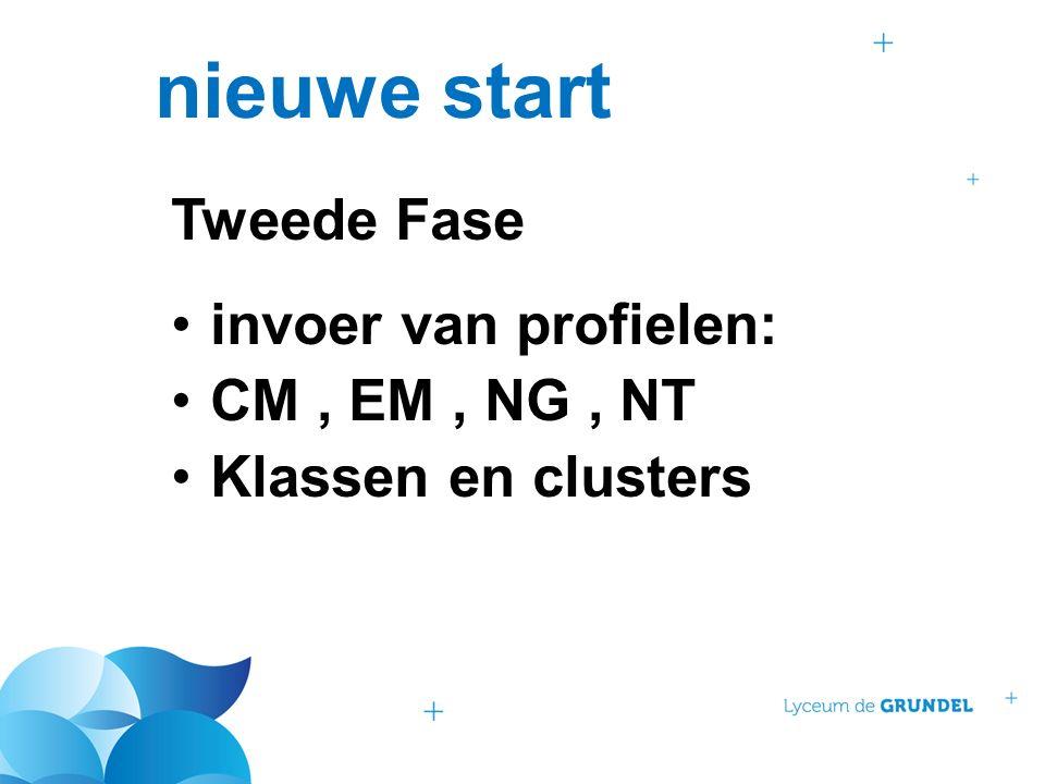 nieuwe start Tweede Fase invoer van profielen: CM, EM, NG, NT Klassen en clusters