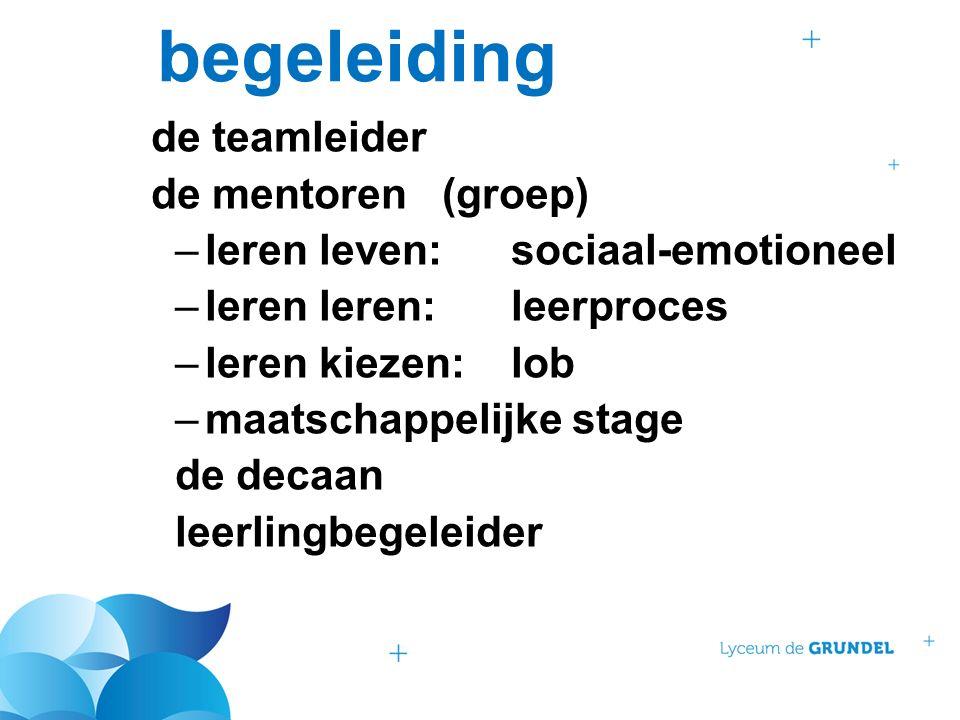 begeleiding de teamleider de mentoren (groep) –leren leven:sociaal-emotioneel –leren leren:leerproces –leren kiezen:lob –maatschappelijke stage de decaan leerlingbegeleider