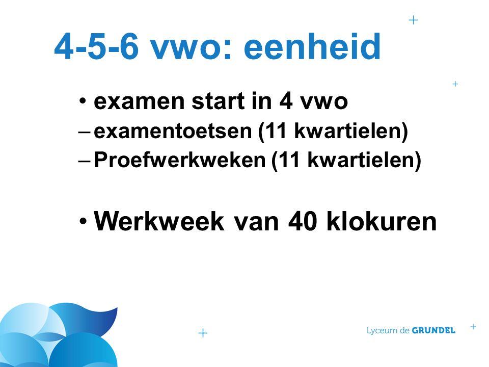 4-5-6 vwo: eenheid examen start in 4 vwo –examentoetsen (11 kwartielen) –Proefwerkweken (11 kwartielen) Werkweek van 40 klokuren