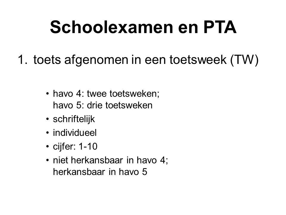 Schoolexamen en PTA 1.toets afgenomen in een toetsweek (TW) havo 4: twee toetsweken; havo 5: drie toetsweken schriftelijk individueel cijfer: 1-10 niet herkansbaar in havo 4; herkansbaar in havo 5