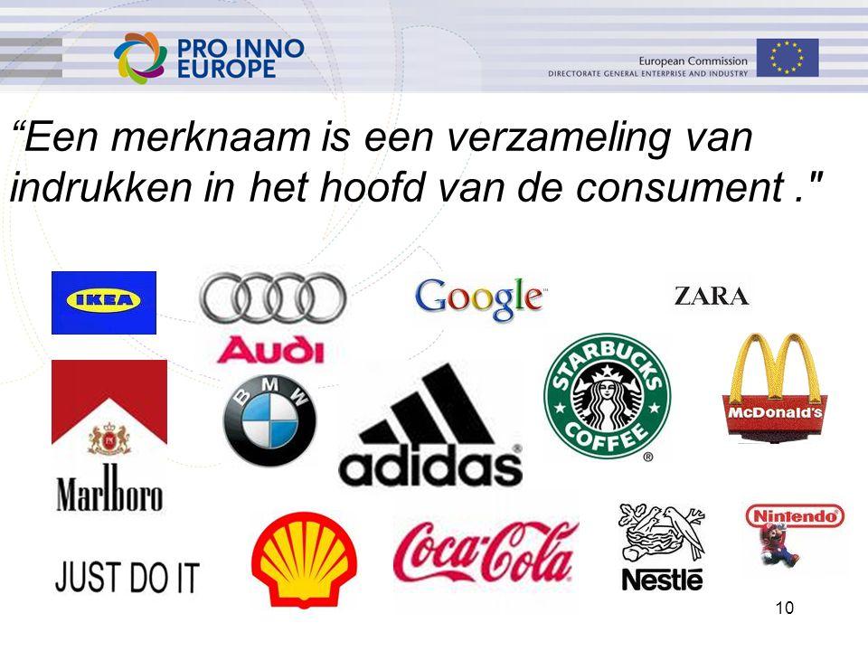 10 Een merknaam is een verzameling van indrukken in het hoofd van de consument.
