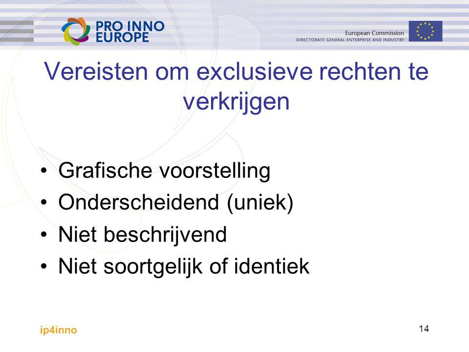 ip4inno 14 Vereisten om exclusieve rechten te verkrijgen Grafische voorstelling Onderscheidend (uniek) Niet beschrijvend Niet soortgelijk of identiek