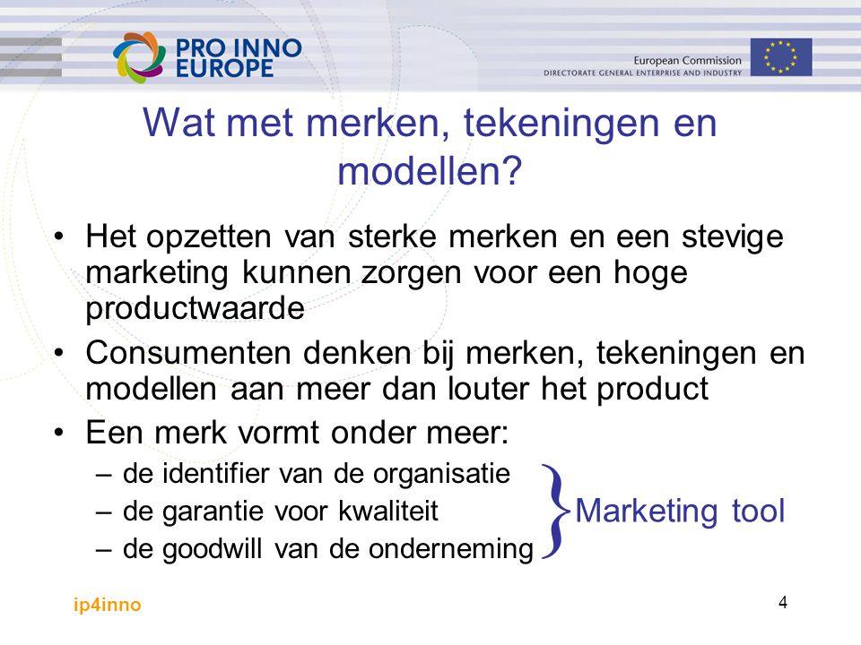 ip4inno 4 Wat met merken, tekeningen en modellen.