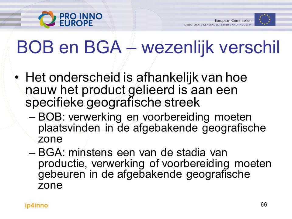 ip4inno 66 BOB en BGA – wezenlijk verschil Het onderscheid is afhankelijk van hoe nauw het product gelieerd is aan een specifieke geografische streek –BOB: verwerking en voorbereiding moeten plaatsvinden in de afgebakende geografische zone –BGA: minstens een van de stadia van productie, verwerking of voorbereiding moeten gebeuren in de afgebakende geografische zone