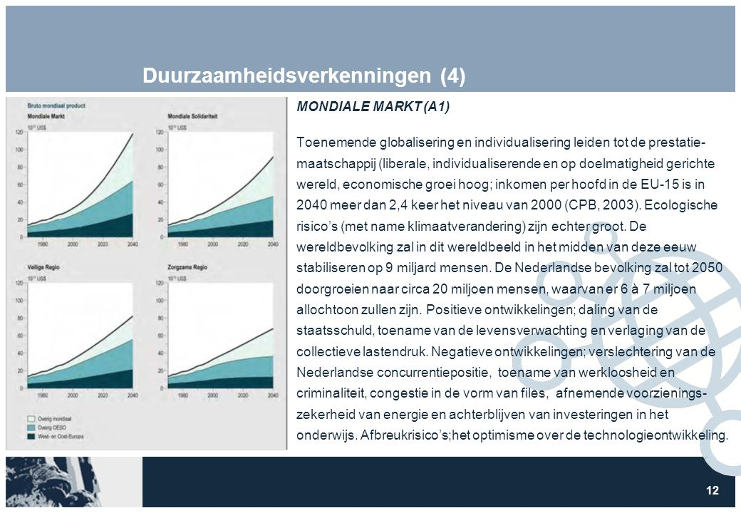 12 Duurzaamheidsverkenningen (4) MONDIALE MARKT (A1) Toenemende globalisering en individualisering leiden tot de prestatie- maatschappij (liberale, individualiserende en op doelmatigheid gerichte wereld, economische groei hoog; inkomen per hoofd in de EU-15 is in 2040 meer dan 2,4 keer het niveau van 2000 (CPB, 2003).