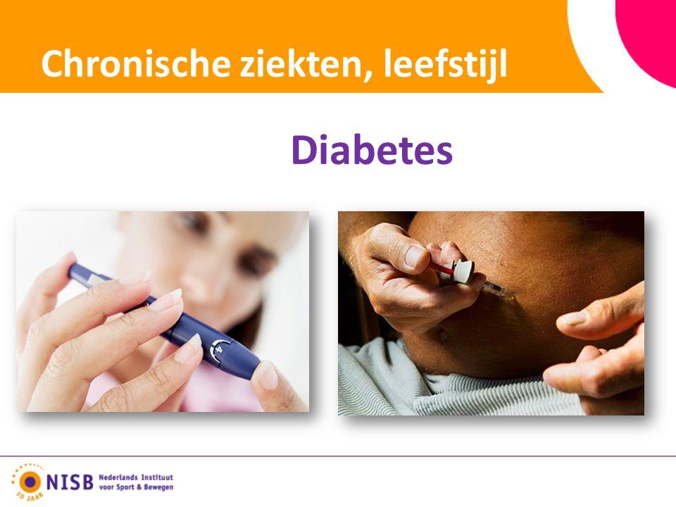 Chronische ziekten, leefstijl Diabetes