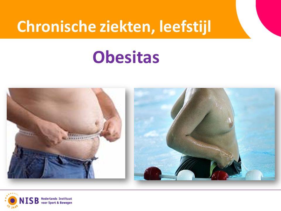 Gezondheidsvoordelen van bewegen Preventie ontwikkeling prediabetes naar diabetes: 31-63%